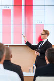 Apresentação na sala de conferências Imagens de Stock Royalty Free
