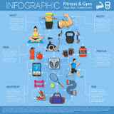 Aptitud y gimnasio Infographics Imagen de archivo