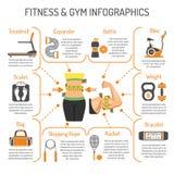Aptitud y gimnasio Infographics Fotos de archivo libres de regalías