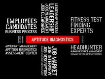 APTITUDE DIAGNOSTICS - image with words associated with the topic RECRUITING, word, image, illustration Stock Images