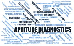 Aptitude diagnostics - word cloud / wordcloud with terms about recruiting Royalty Free Stock Images