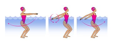 Aqua aerobics, training in water. Aqua aerobics, training in the water. The girl performs a swing exercise with her hands forwards and backwards with a turn in stock illustration