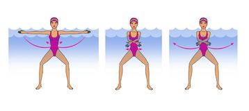 Aqua aerobics, training in water. Aqua aerobics, training in the water. The girl performs a swing exercise with her hands with a turn in the water stock illustration