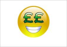 Aqua Emoticons - Pound Signs (Money) royalty free stock photos