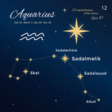 Aquarius. High detailed vector illustration. 13 constellations of the zodiac with titles and proper names for stars. Brand-new astrological dates and signs Royalty Free Stock Photos