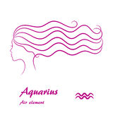 Aquarius zodiac sign. Stylized female contour profile. Stock Images