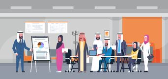 Arab Business People Group Meeting Presentation Flip Chart With Finance Data, Muslim Businesspeople Team Training. Brainstorming In Modern Office Flat Vector Stock Images