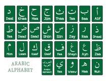 The arabic alphabet for beginner. The arabic alphabet learning beginner Royalty Free Stock Photos