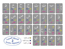The arabic alphabet for beginner Royalty Free Stock Photo