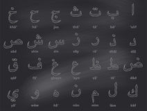 Arabic Chalk Alphabet on Black Chalkboard. Hand Drawn Letters wi vector illustration