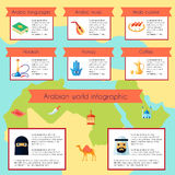 Arabic Culture Infographic Set Stock Photo