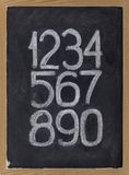 Arabic numerals on a blackboard royalty free stock image