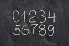 Arabic numerals on a blackboard Royalty Free Stock Photos
