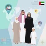 Arabisk familj i den nationella klänningen, vektorillustration stock illustrationer