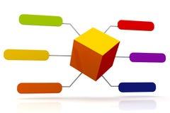 Arancia e scatola di organizzazione dell'etichetta di colore Immagine Stock Libera da Diritti
