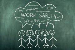 Arbeits-Sicherheits-Wort-Wolken-Hintergrund Lizenzfreies Stockbild