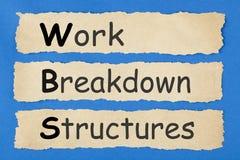 Arbeits-Zusammenbruch-Strukturen WBS lizenzfreie stockbilder