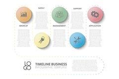 Arbeitsfluß, Forschung, Zeitachse, 5 Schritte Lizenzfreie Stockfotografie