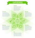 arbeta i trädgården för begrepp Arkivfoton