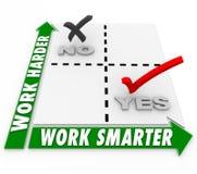 Arbete som är mer smart Vs prima bättre effektivitet Productiv för mer hård matris vektor illustrationer