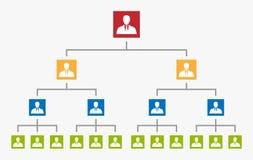 Arbre d'organigramme, hiérarchie d'entreprise illustration de vecteur