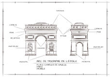 Arc De Triomphe. Old Style Architectural Technical Drawing of Arc De Triomphe, Paris Royalty Free Stock Photography