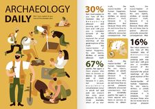 Archaeology Infographics. Archaeologists daily work infographic presentation with tasks description discoveries statistics text funny characters excavation site royalty free illustration