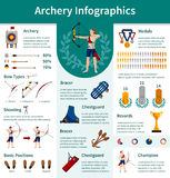 Archery Flat Infographics Stock Images
