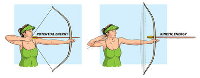 Archery woman. Transforming potential into kinetic energy in example of archery Stock Photo