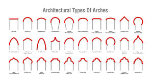 Architectural type of arches icons Royalty Free Stock Photos