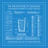 Architectuur van Cocktails de Blauwdruk van een Barman aan Klassieke Cocktails royalty-vrije illustratie