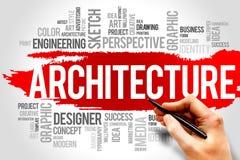 Architettura fotografie stock
