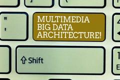 Architettura di Big Data di multimedia del testo di scrittura di parola E illustrazione di stock