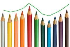 Arco-íris do lápis Imagem de Stock