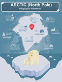 Arctic (North Pole) infographics, statistical data, sights Royalty Free Stock Images