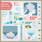 Arctic (North Pole) infographics, statistical data, sights Stock Images
