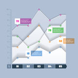 Area chart, graph infographics element Stock Photo