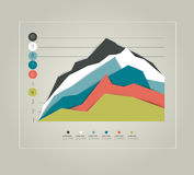Area chart, graph. Simply color editable. Stock Images