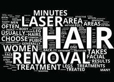 Areas Of The Body That Can Be Treated With Laser Hair Removal Word Cloud Concept. Areas Of The Body That Can Be Treated With Laser Hair Removal Text Background Stock Photo