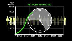 Сareer in network marketing stock video footage