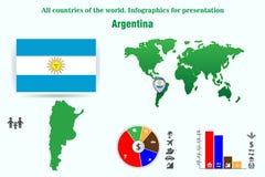 arenaceous Alla länder av världen Infographics för presentation vektor illustrationer