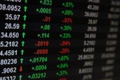 Argent ou taux de change à bord, affichage ou moniteur image stock