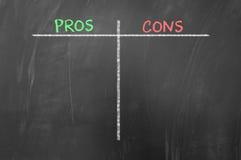 Argument za - i - kantują pustą listę na blackboard Zdjęcia Stock