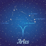 Aries de la constelación del zodiaco - posición de estrellas y de sus nombres Imagenes de archivo