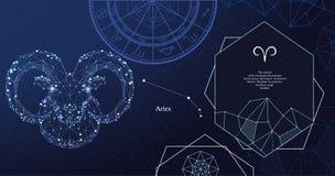 Aries de la muestra del zodiaco El símbolo del horóscopo astrológico Bandera horizontal ilustración del vector