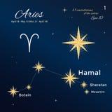 aries Hoog gedetailleerde vectorillustratie 13 constellaties van de dierenriem met titels en eigennamen voor sterren Royalty-vrije Stock Foto's