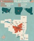 Arkansas: Pulaski okręg administracyjny Zdjęcie Stock