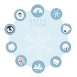 Arktiska djur, folk, symbolscirkelram Royaltyfri Illustrationer