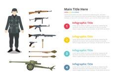 Armélikformig för soldat ww2 och militär vapeninfographicsmall med 4 punkter av textbeskrivningen för fritt utrymme - vektor illustrationer