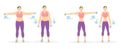 Armövning för kvinnor vektor illustrationer